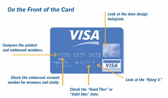 PCI-DSS: Card Present - Security Elements